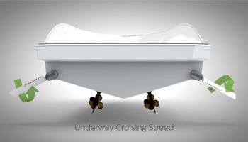 AntiRoll Cruising Speed